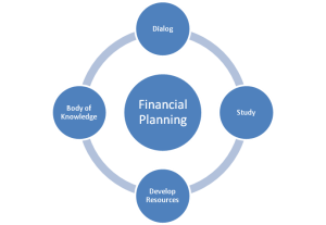 Financial_Planning_-_Expanding_the_Body_of_Knowledge